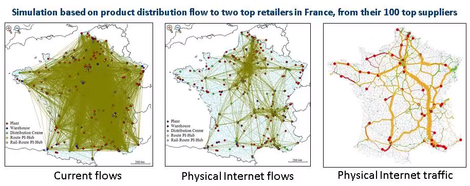 Physical Internet Flows
