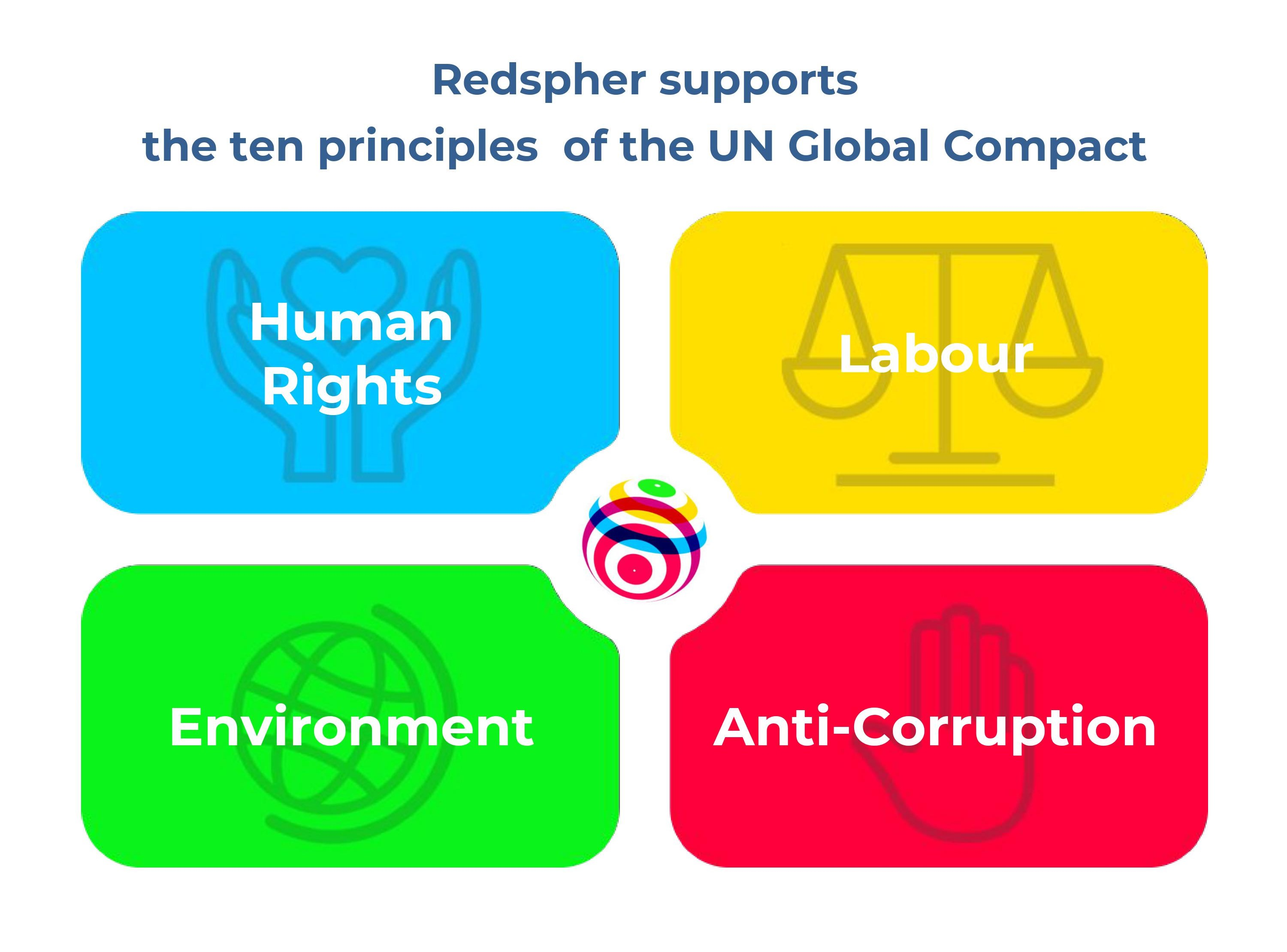 COP FLash Global Compact
